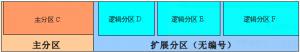 2014031013