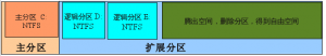 2014031014
