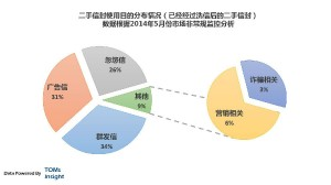 中国互联网黑色产业链:QQ盗号团队-贾旭博客