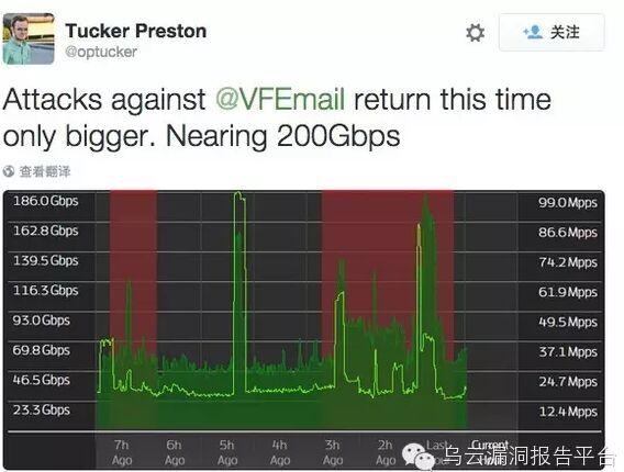 海外黑客勒索组织开始瞄准国内互联网企业-贾旭博客