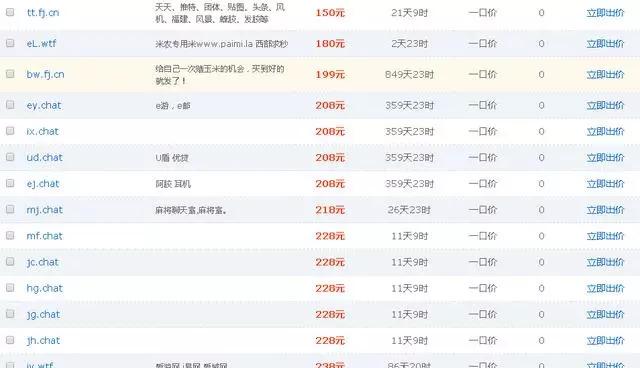 投资域名你不能不知道这14条基本功(科普好文!)-贾旭博客
