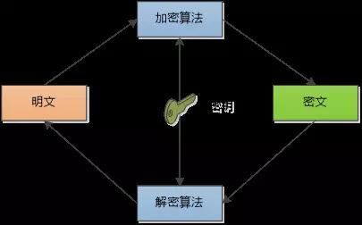 两个程序的爱情故事(续)-贾旭博客