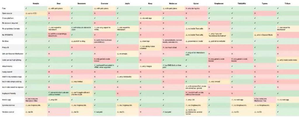 功能强大的开源Markdown编辑器-贾旭博客