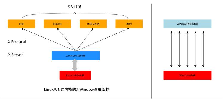 Linux 思维导图整理(建议收藏)-贾旭博客