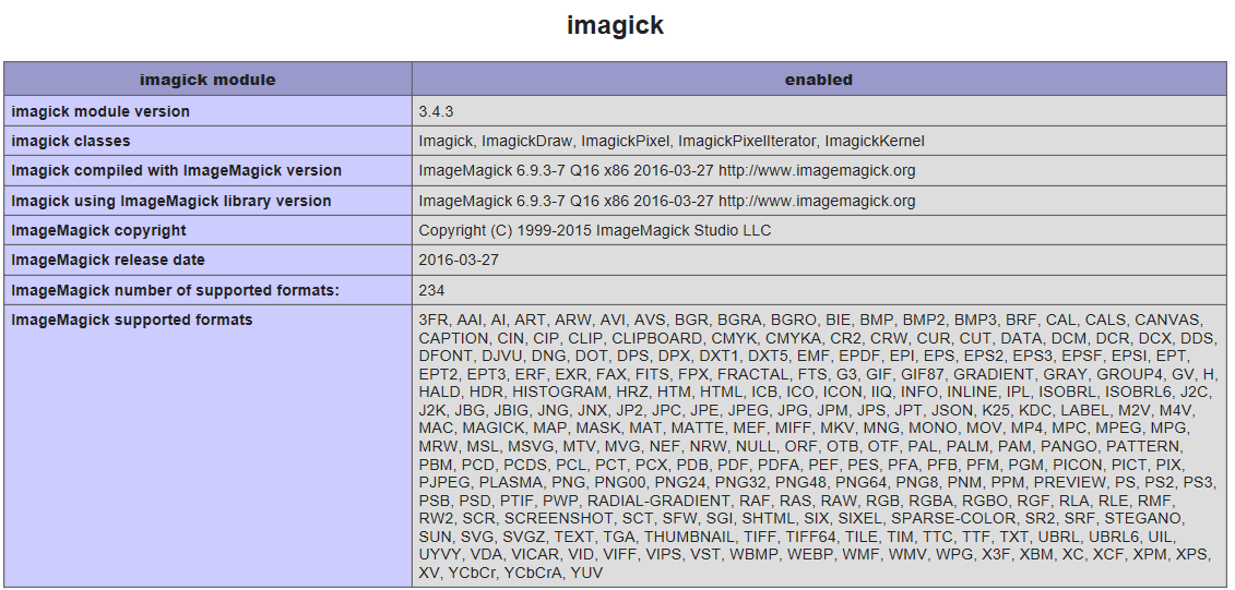 PHP扩展之 Imagick安装